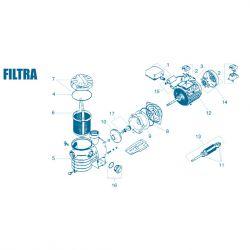 Garniture mécanique de pompe KSB Filtra ou Filtra N