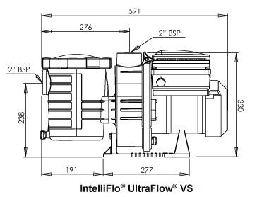Dimensions ultra flow VS